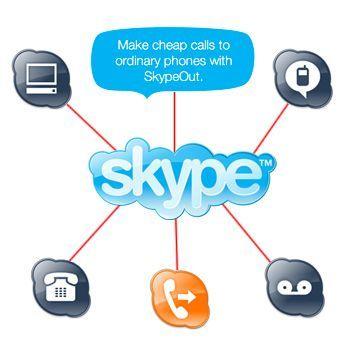 skype-logo-connect-web