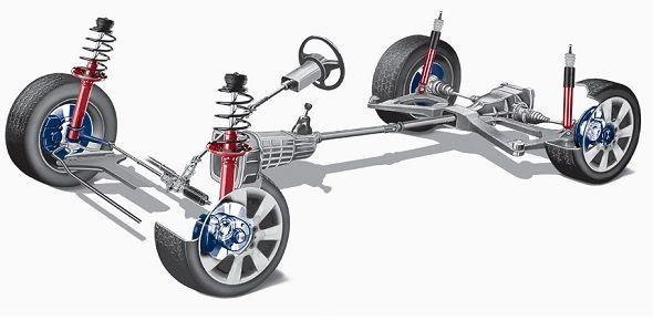 resortes-amortiguadores-coches