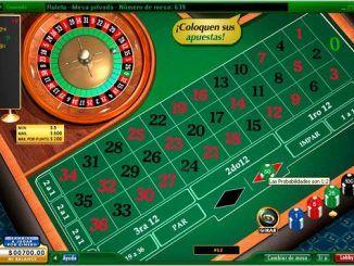 Como Ganar Dinero en un Casino Online